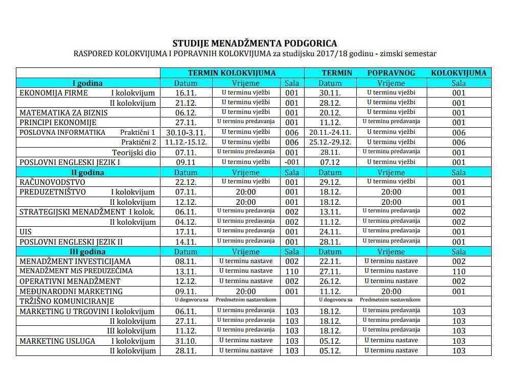 Raspored polaganja kolokvijuma - Studije menadžmenta Podgorica