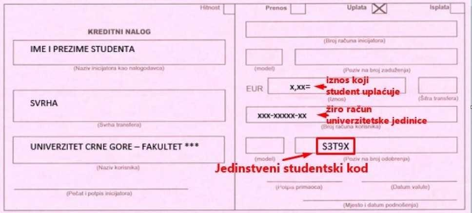 Jedinstveni studentski kod (JSK) i njegova obavezna primjena