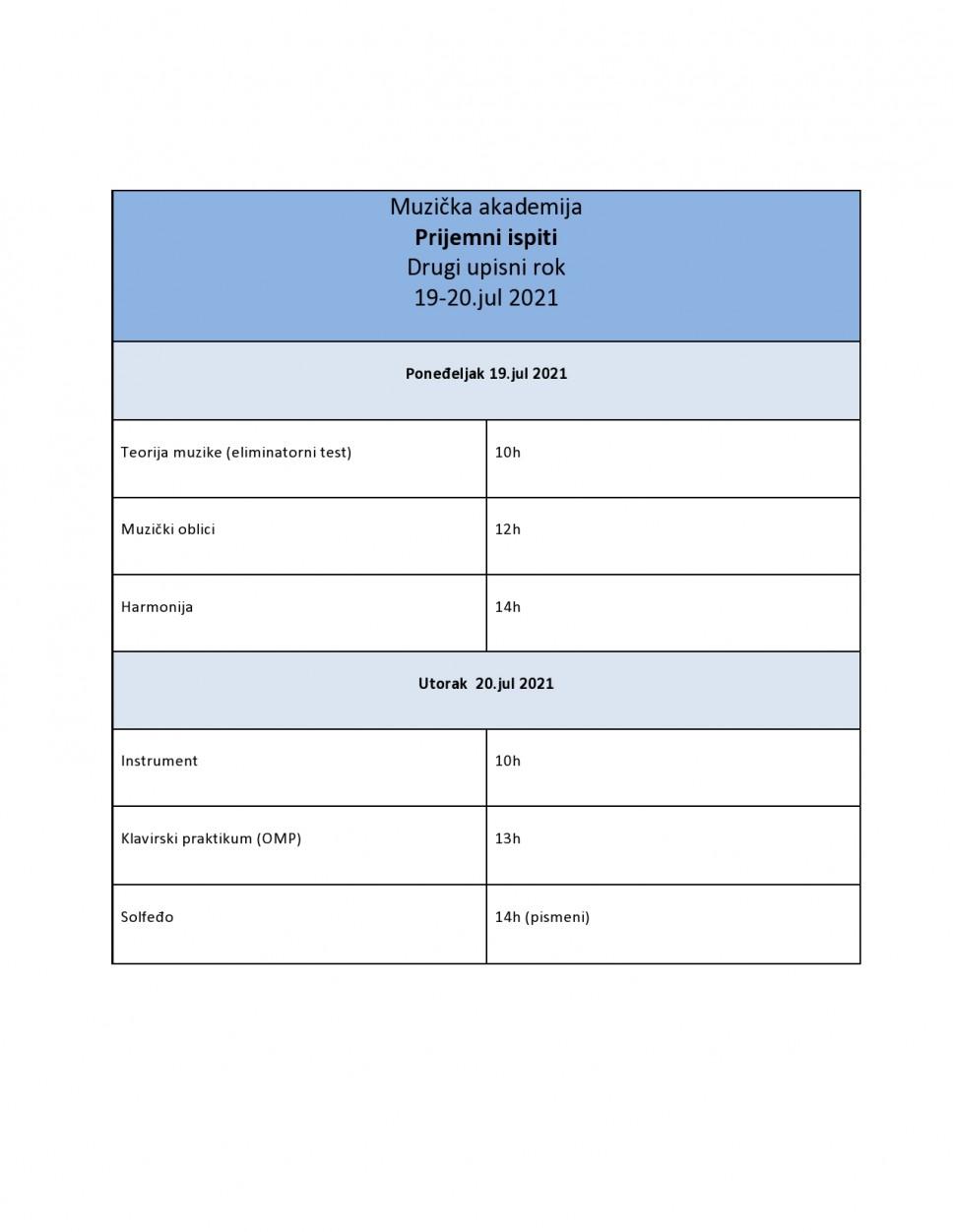 Raspored polaganja prijemnih ispita II upisni rok 2021 - osnovne studije