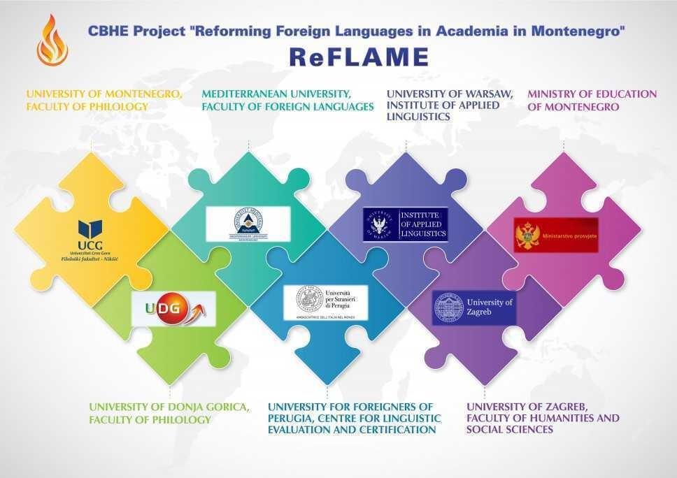 Najava međunarodnog naučnog skupa posvećenog stranim jezicima struke u okviru E+ projekta ReFLAME