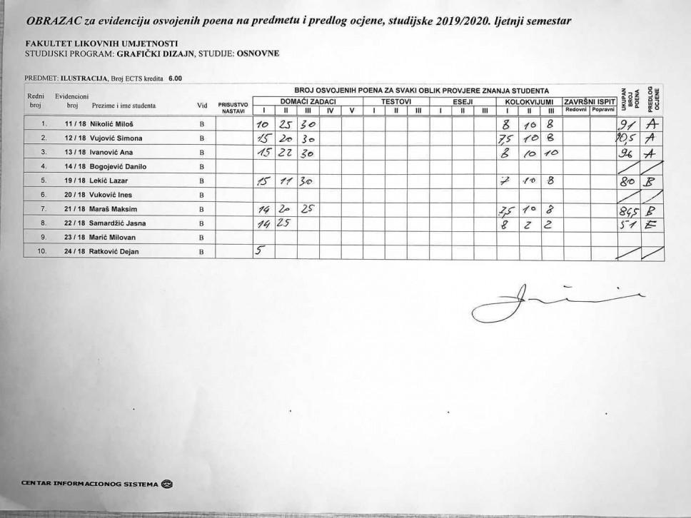 Rezultati ispita